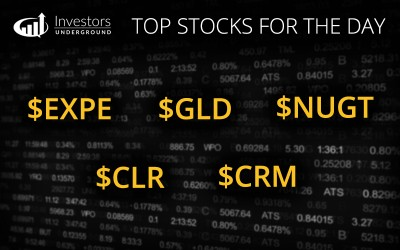 [Morning Recap] Top Stock Trades for February 11th
