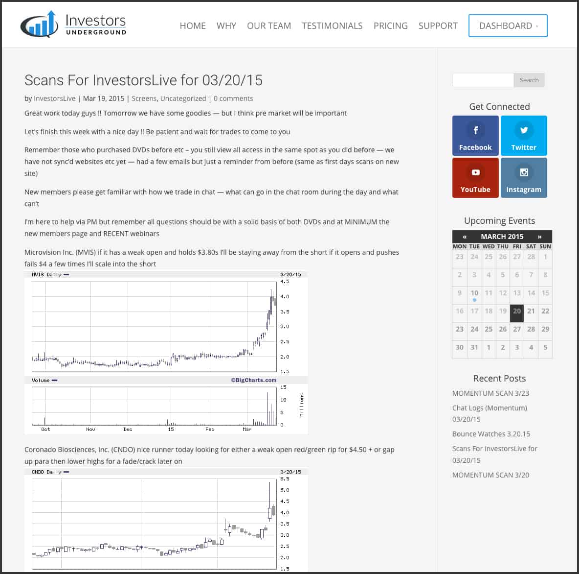 Investors Underground Scans