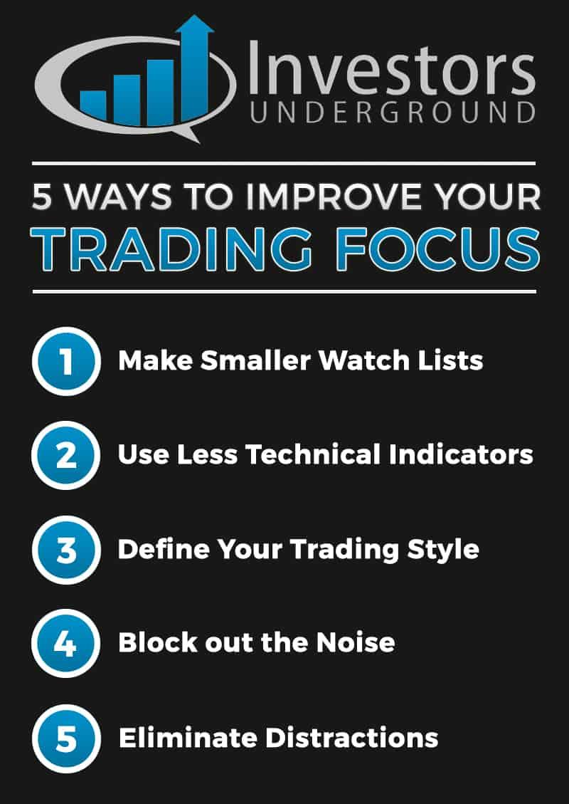 TradingFocusInfographic