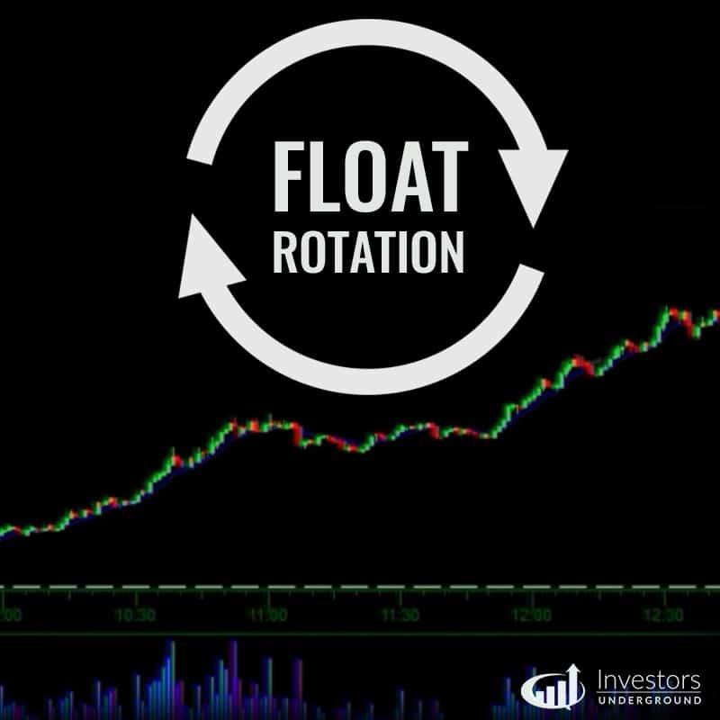 FloatRotatin