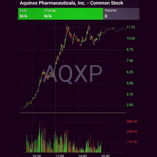 "Raw Footage $AQXP Squeeze ""Float Rotation"" and ""Reclaim"""