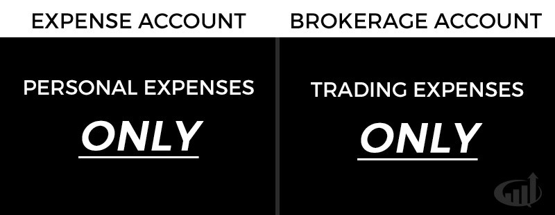 Day Trading Expenses and Personal Expenses