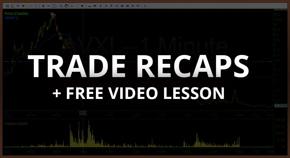 Video Trade Recap, Charts, The Reasoning and More! $AVXL $WTW $CTRP $MU