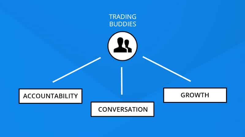 tradingbuddies