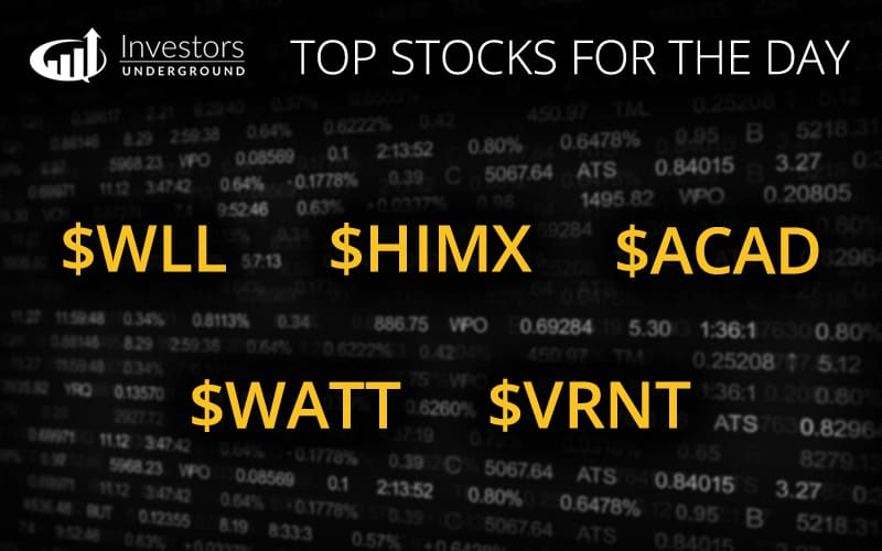 [Morning Recap] Top Stock Trades for March 30th