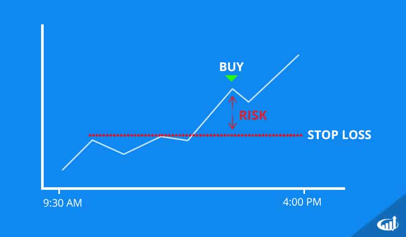 Day trading stop loss strategy