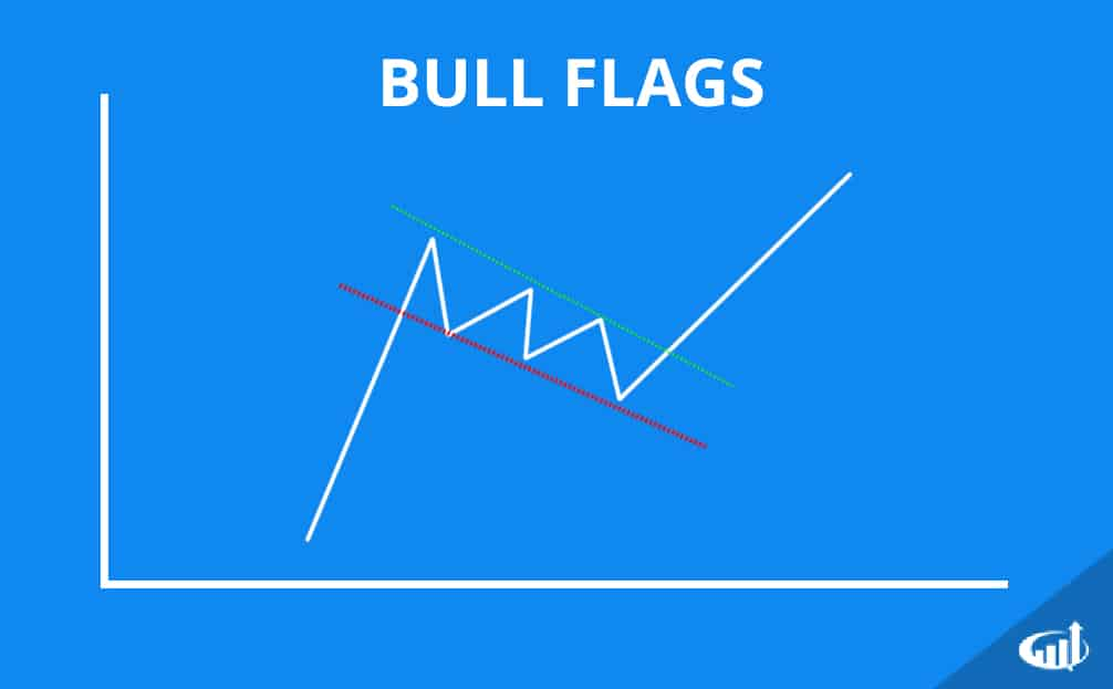 Bull Flag Patterns