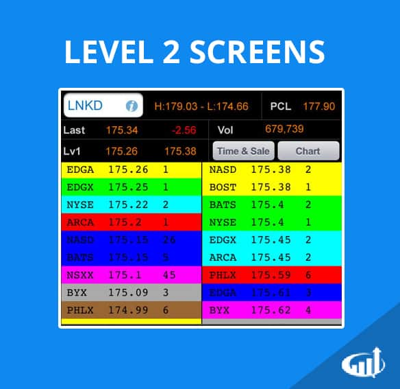 Level 2 Screens
