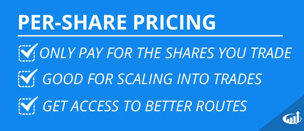 Per Share Pricing