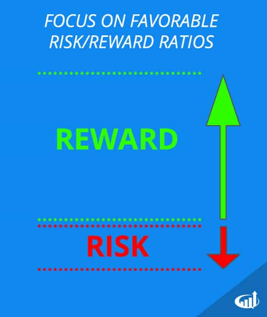 Risk Reward Ratios