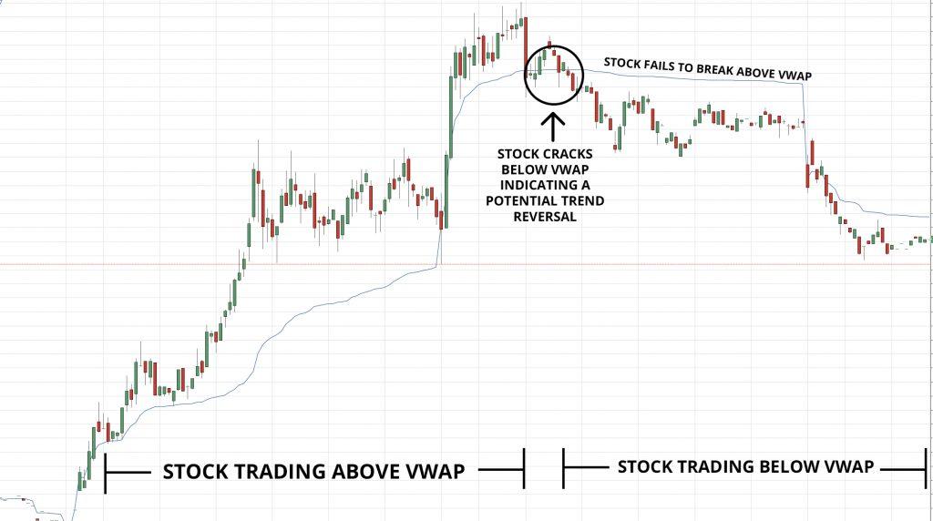 kesan harga pilihan dan jumlah niaga hadapan dalam perdagangan pasaran saham selepas waktu