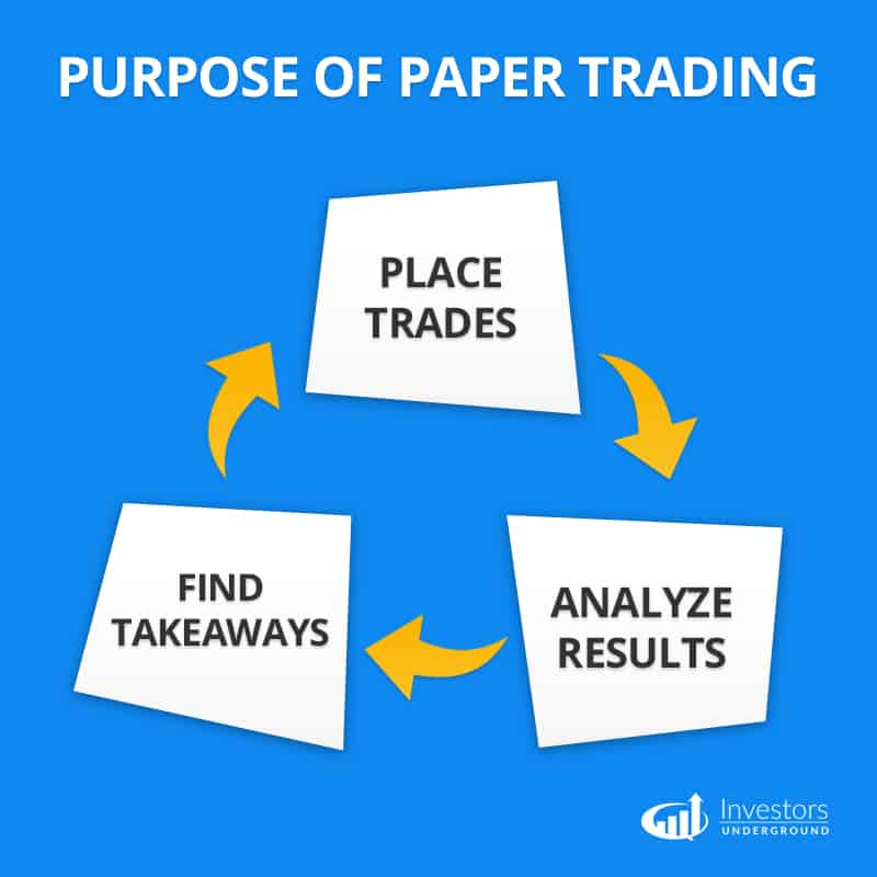 Purpose of Paper Trading