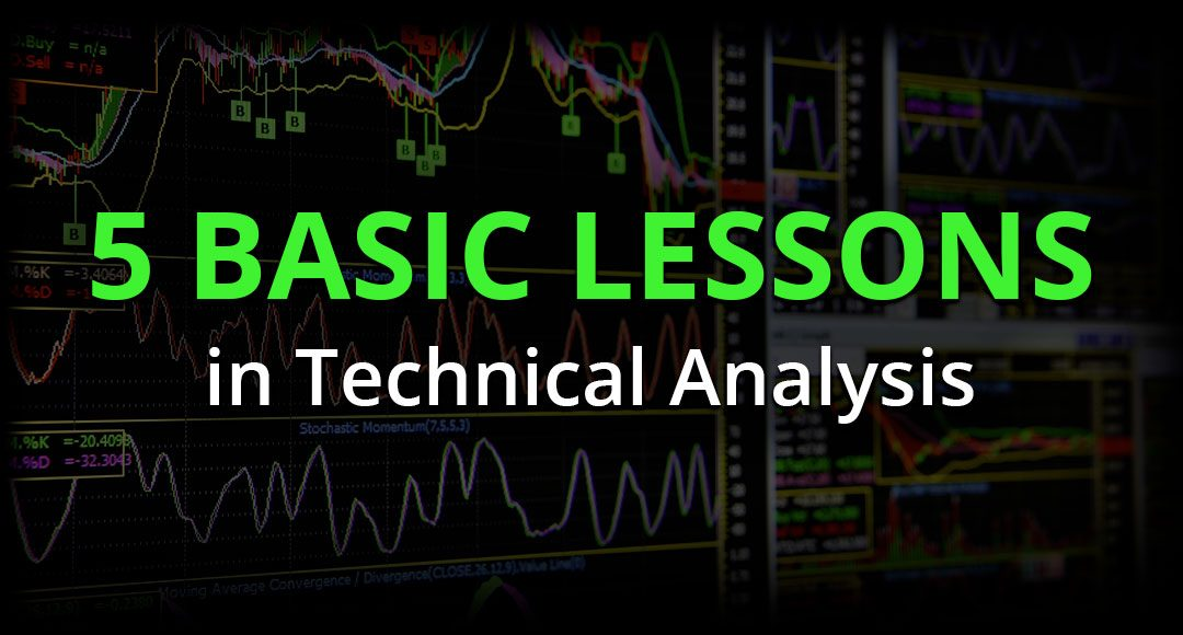 Learn Technical Analysis - 5 Basic Lessons