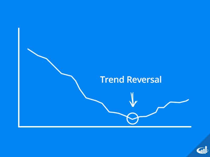 Penny Stock Trend Reversal