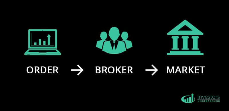 What is a Stock Broker?