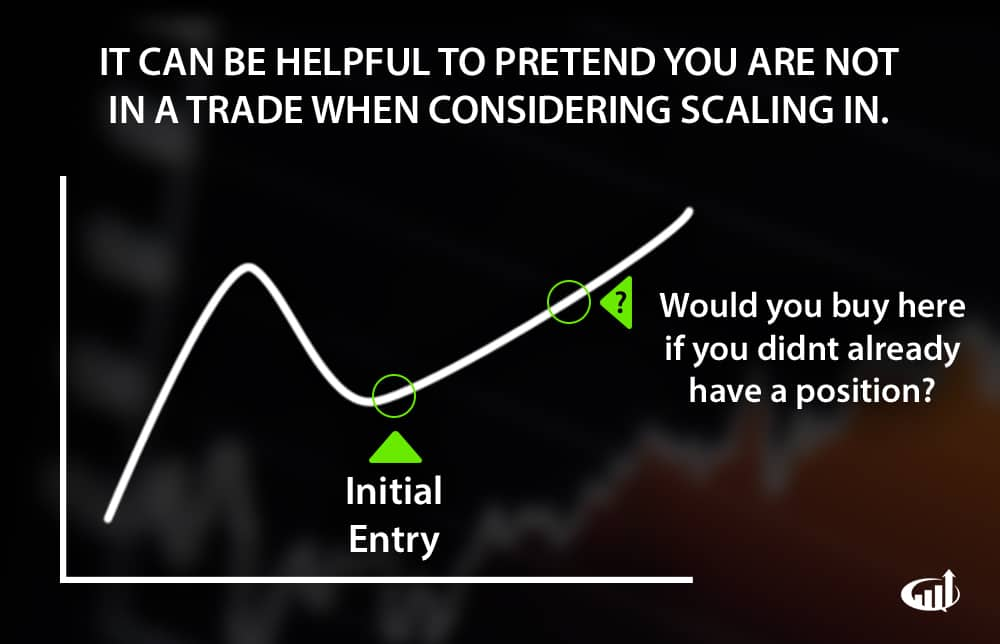 Scaling Into a Trade