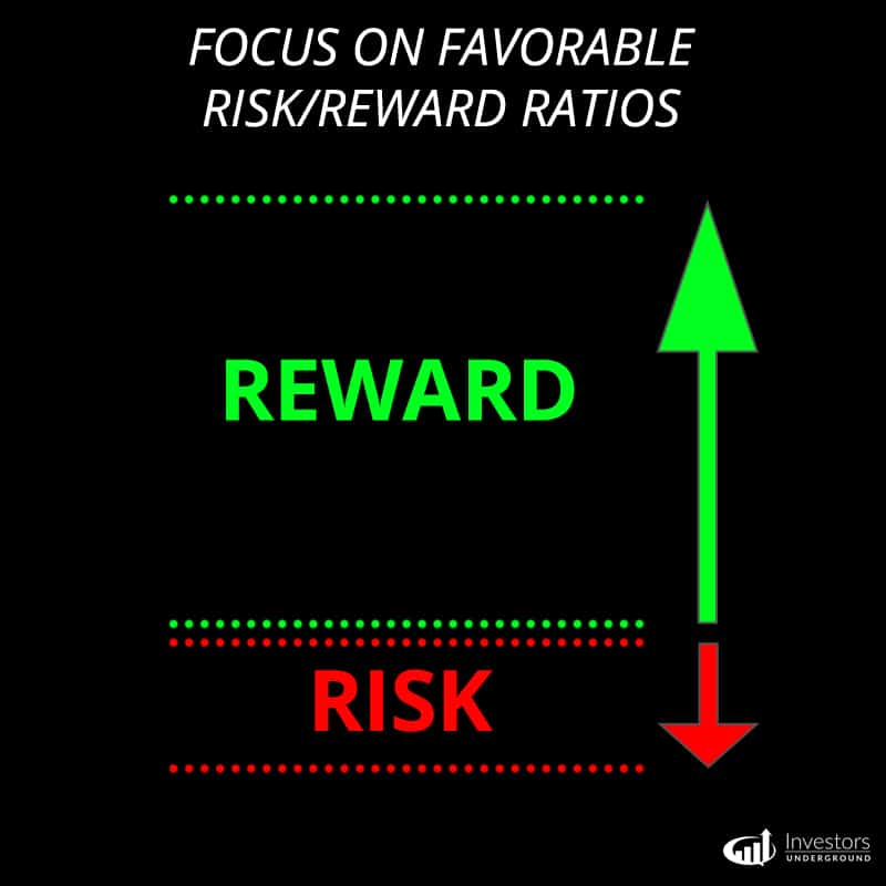 Risk Reward Ratios for Momentum Trading