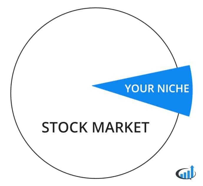 Trading Niche