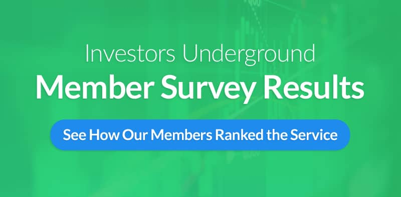 [Survey Results] 83% of IU Members Improved Their Trading!