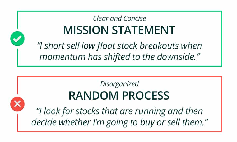Trading Mission Statement
