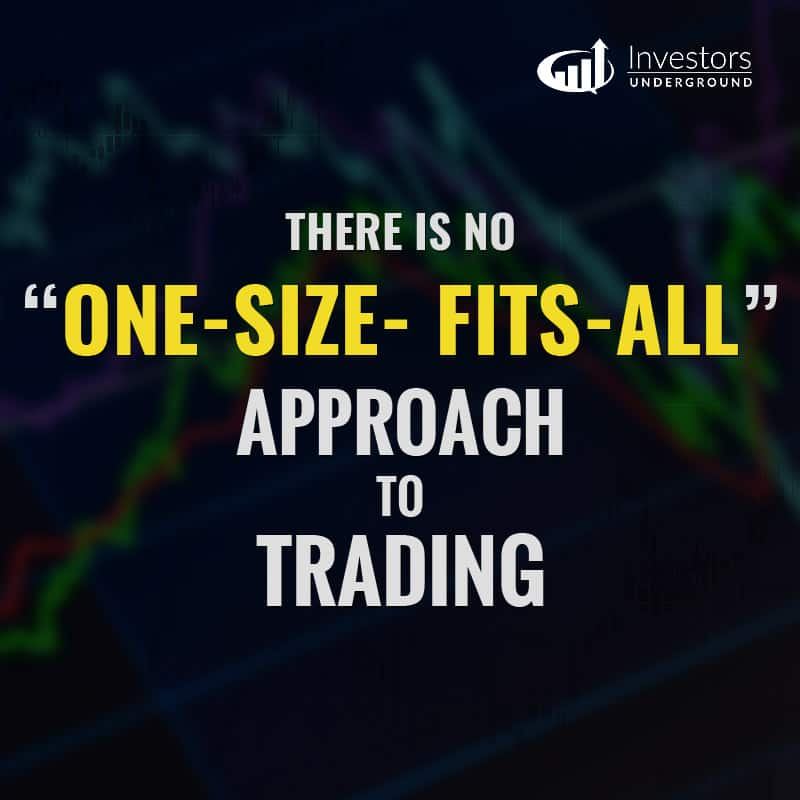 Universal trading strategies