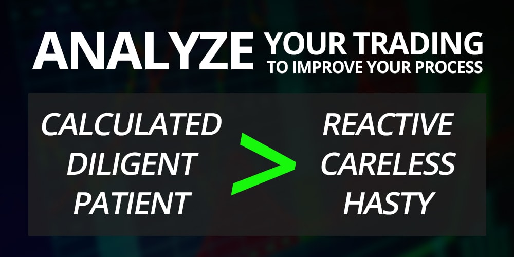 Analyze Your Trading