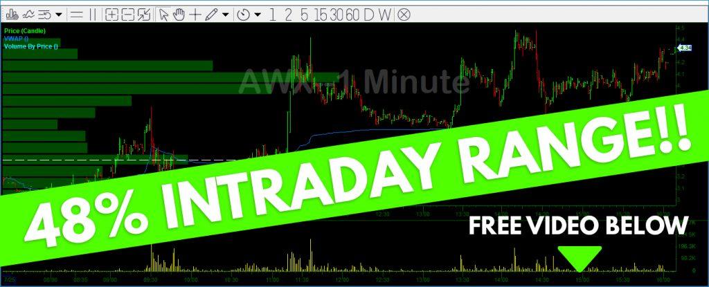 AWX Trade