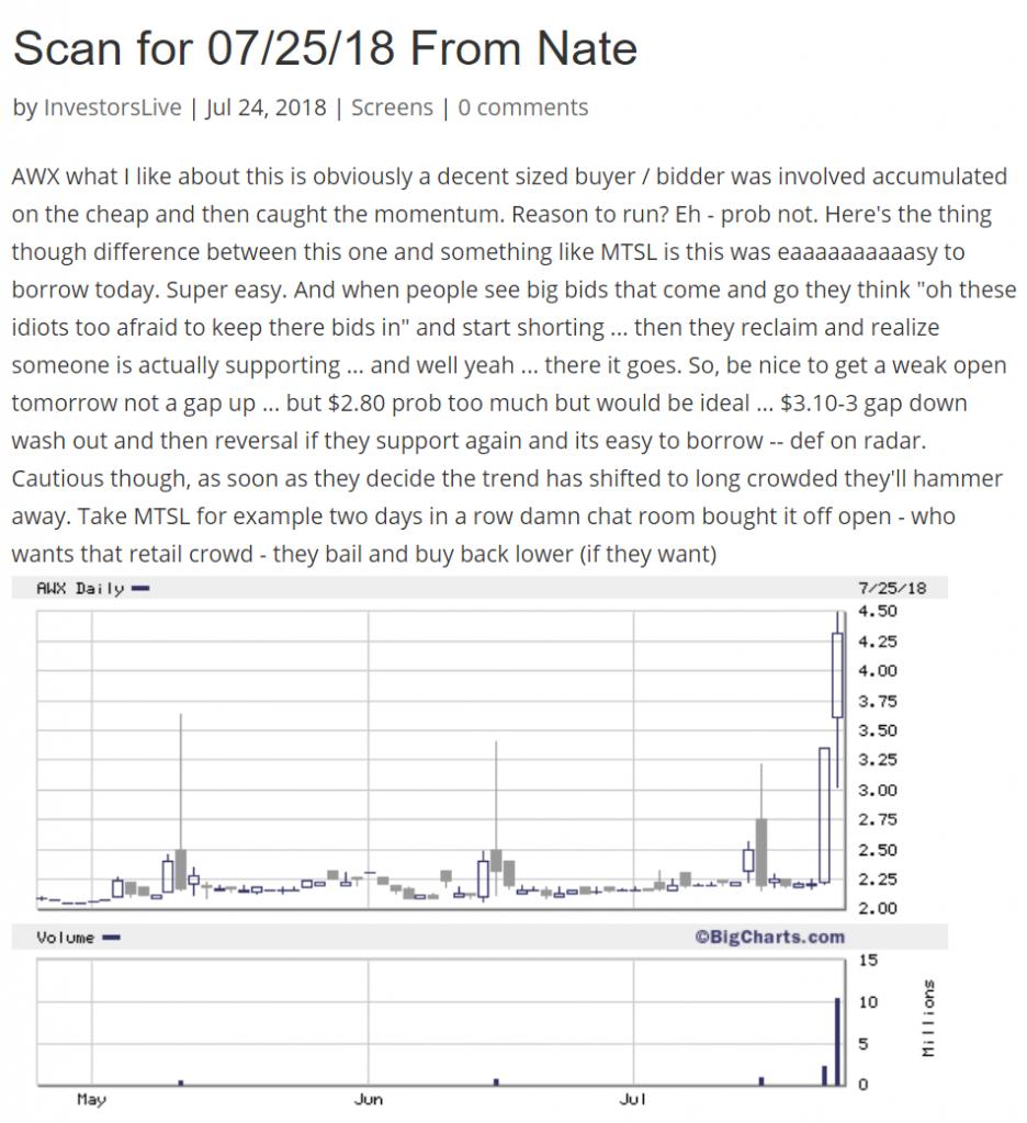 Investors Underground Scan