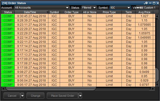 IGC Buys