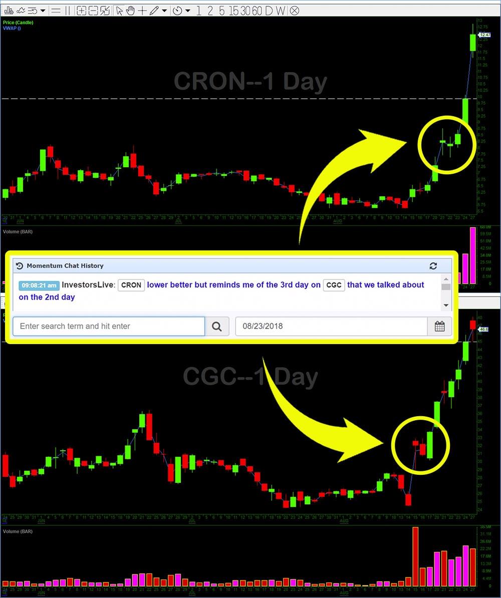 CRON CGC Breakout