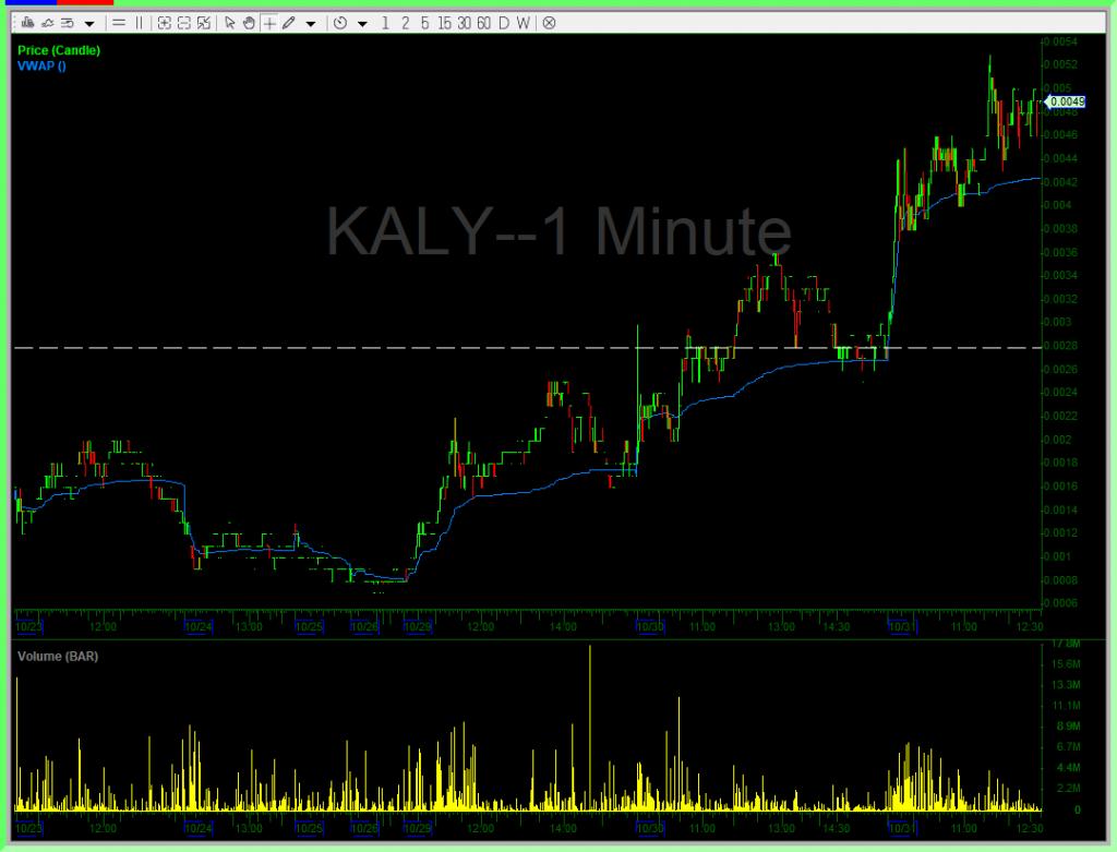 KALY Trade
