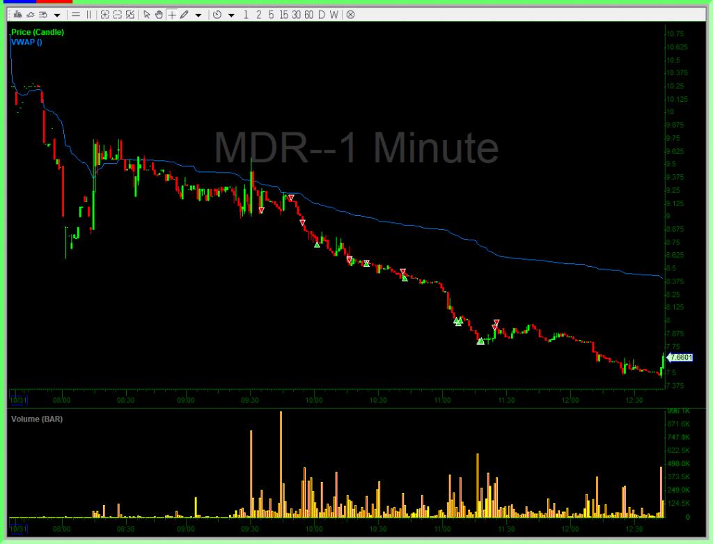 MDR Trade