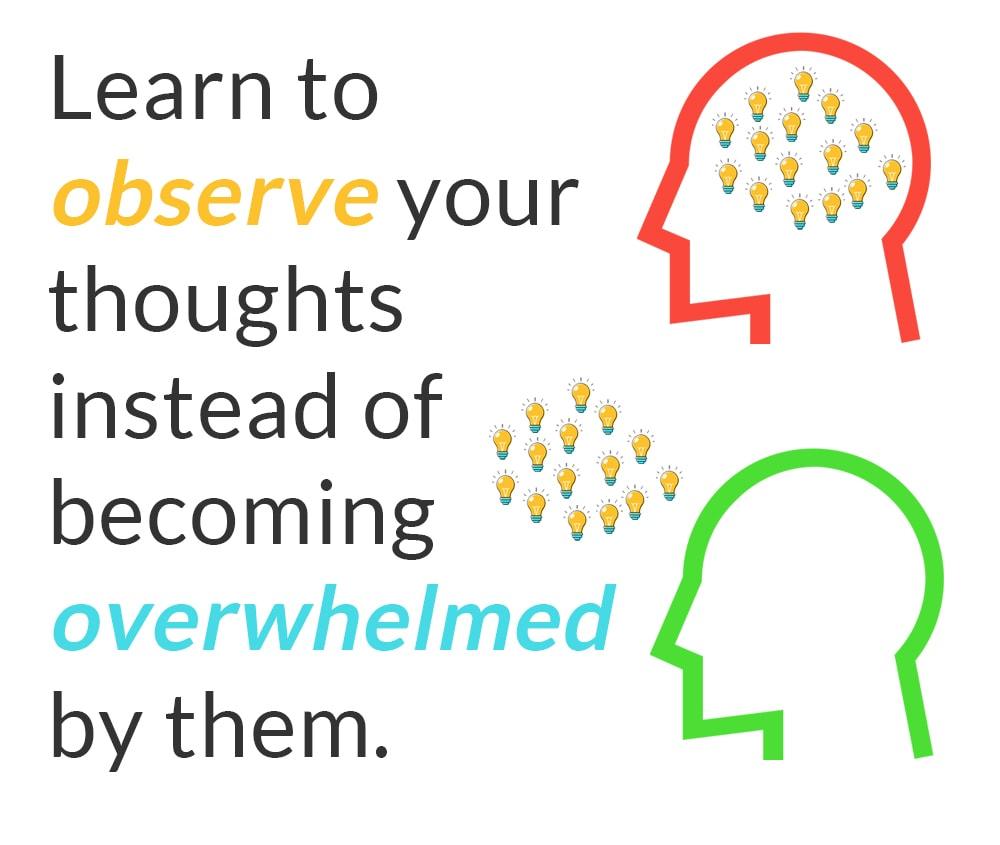 Thought Observation