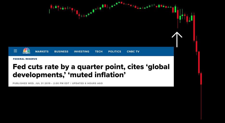 Fed Rate Cut