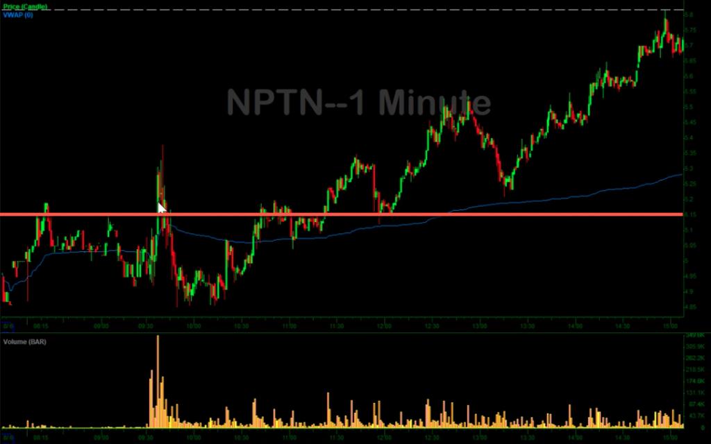 NPTN Intraday Chart