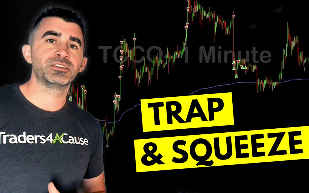 Trading Small Cap Momentum & Identifying the Trap Before It Happened $TCCO
