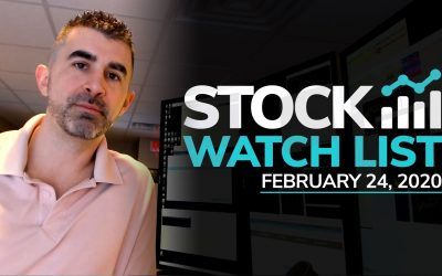 Free Scan Sunday: Stocks to Watch for Monday February 24, 2020
