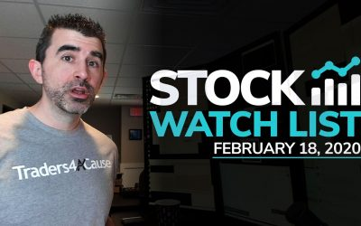 Free Scan Sunday: Stocks to Watch for Tuesday February 18, 2020