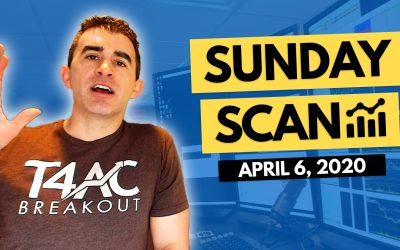 Free Scan Sunday: Stocks to Watch for Monday April 6, 2020