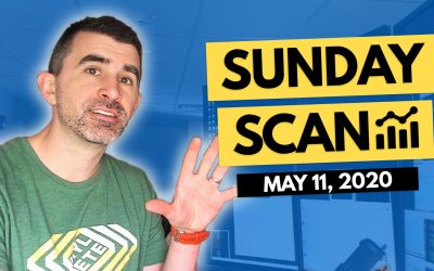 Free Scan Sunday: Stocks to Watch for Monday May 11, 2020