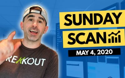 Free Scan Sunday: Stocks to Watch for Monday May 4, 2020
