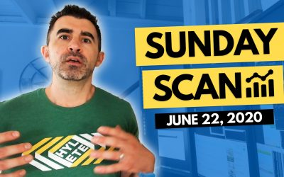 Free Scan: Stocks To Watch For Monday June 22, 2020