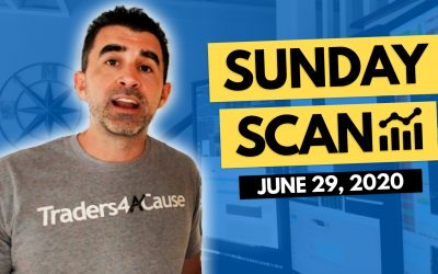 Free Scan: Stocks To Watch For Monday June 29, 2020