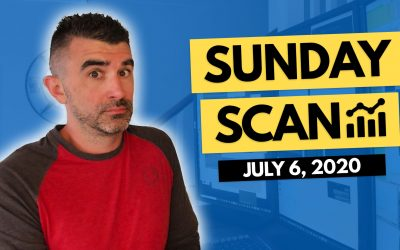 Free Scan: Stocks To Watch For Monday July 6, 2020