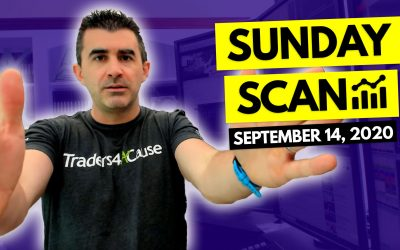 Free Scan: Stocks To Watch For Monday September 14, 2020