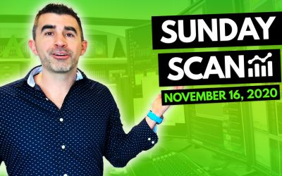 Free Scan: Stocks To Watch For Monday November 16, 2020