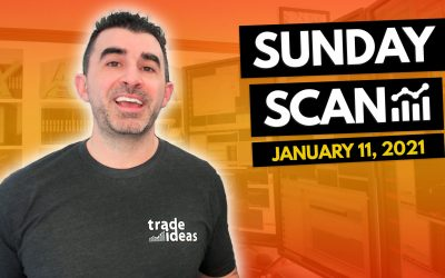 Free Scan: Stocks To Watch For Monday January 11, 2021