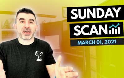 Free Scan: Stocks To Watch For Monday March 1, 2021