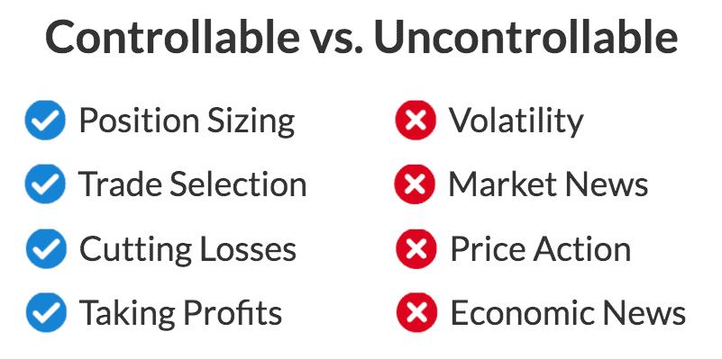 Controllable vs. Uncontrollable Risk