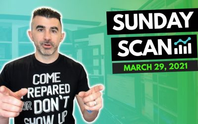 Free Scan: Stocks To Watch For Monday March 29, 2021